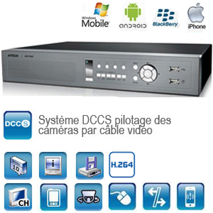 enregistreur dvr - h.264 - 4 cannaux - dccs - compatible iphone, blackberry, windows mobile 3g avec t�l�commande ir