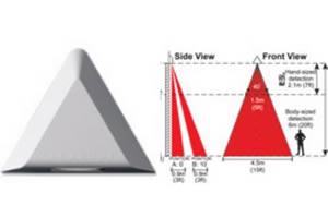 Détecteur de mouvement filaire  infrarouge rideau 12V 24V pour porte entrée