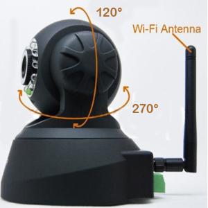 camera ip rotatif