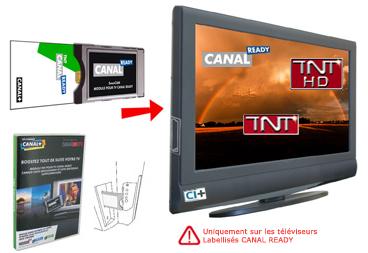 module pcmcia tnt pour tv canal ready. Black Bedroom Furniture Sets. Home Design Ideas