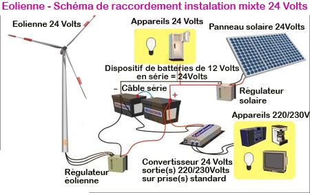 kit hybride complet solaire et olien 2500 5000wh 24v haute puissance. Black Bedroom Furniture Sets. Home Design Ideas