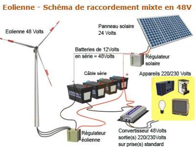 Coupler Batteries Ensemble Camping Car Photovoltaique