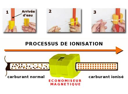 anti calcaire magnetique 15 25 mm pour tuyau 1 2 et 2. Black Bedroom Furniture Sets. Home Design Ideas