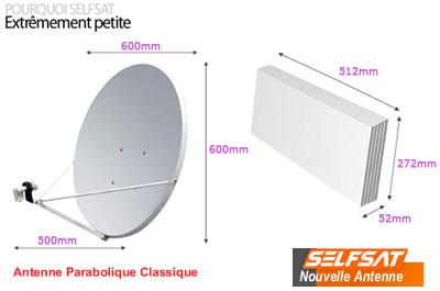 antenne parabolique selfsat