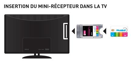 Aston minisat hd easy version ci 1 3 carte viaccess - Recevoir tnt avec parabole sans decodeur ...