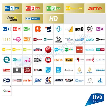 Pack abonnement italien TIVU sat