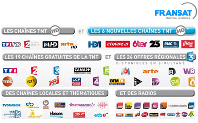 Fransat Option Bis Tv Panorama 12 Mois Via Atlantic