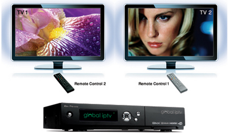 Recepteur ip arab tv net