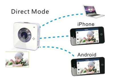 camera de surveillance autonome wifi. Black Bedroom Furniture Sets. Home Design Ideas