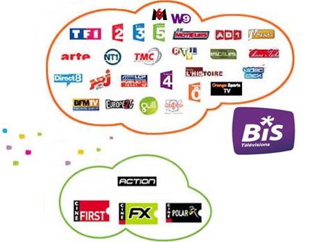 PACK BIS TV PANORAMA CINERAMA -12 MOIS + Terminal MEGASAT HD 550 CI+ ...