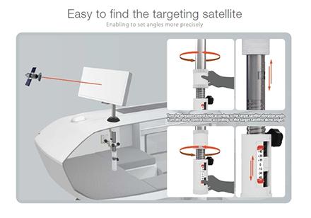 Antenne plate selfsat camp 38 contr le manuel sur 3 axes for Regler une antenne satellite
