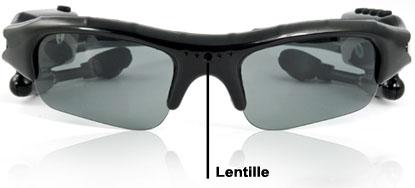 camera lunette espion